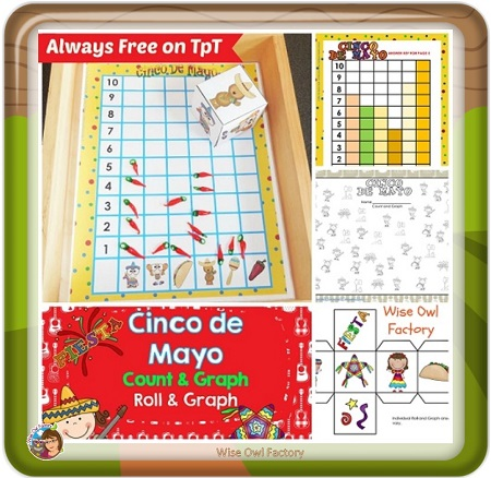always free Cinco de Mayo Graphing on Teachers Pay Teachers