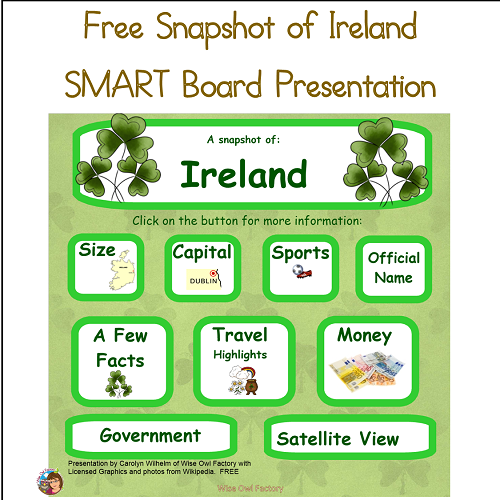 Title slide for Ireland Snapshot SMART board file