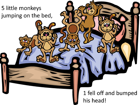 5 Little Monkeys Jumping on the Bed Free Counting PDF