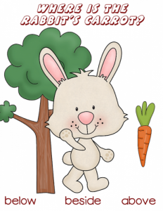 Free Rabbit Theme Prepositional Phrases Letter Sized Teaching Posters