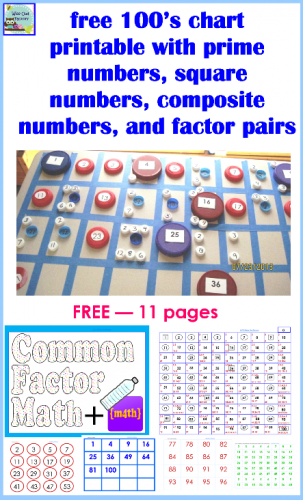 Math Chart Primes, Squares, Composite, and Factor Pairs Free