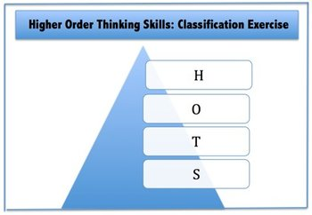 HOTS-Higher-Order-Thinking-Skills-Classification-Exercise