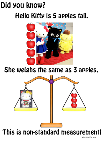 Hello Kitty is measured with apples