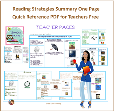 free-reading-strategy-teacher-prompts