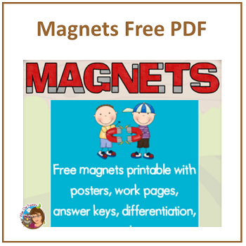 image regarding Free Printable Classroom Posters referred to as Magnets Free of charge Printable with Letter Sizing Schooling Posters