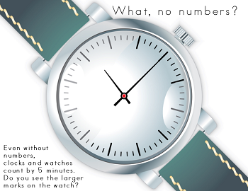 all-clocks-count-the-same-even-if-they-have-no-numbers-on-the-face