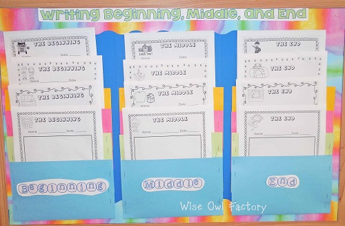 Story Writing and Freebie Beginning Middle End Writing