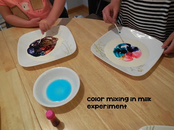 color-mixing-in-milk-experiment
