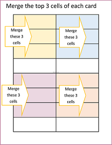merge-the-top-3-cells-in-each-card-for-4-cards