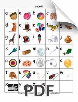 beginning-letter-sounds-chart-with-pictures-and-letters-phonics