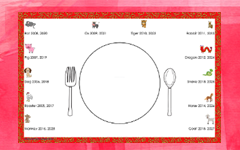 Chinese Zodiac placemats free printable