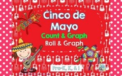 cinco-de-mayo-graph-and-roll