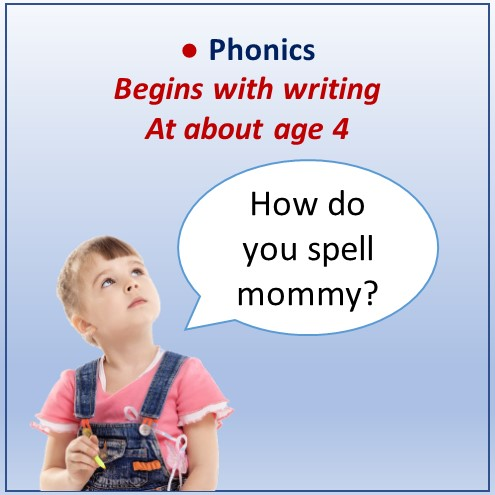 phonics-beings-with-writing-and-forming-letters-and-hearing-sounds