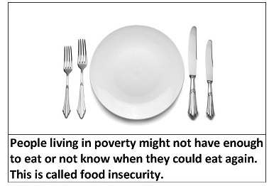 Understanding-Poverty-food-insecurity