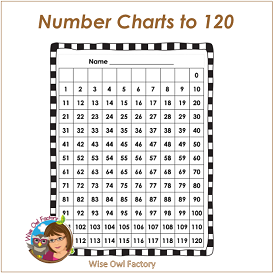 Number Charts to 120
