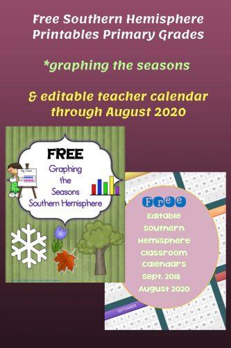 Southern Hemisphere Printables--educational printables for the Southern Hemisphere including teacher calendars and seasons.