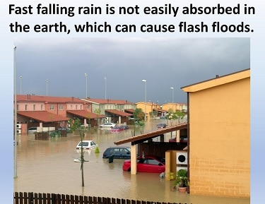 fast-falling-rain-is-not-absorbed-in-the-ground