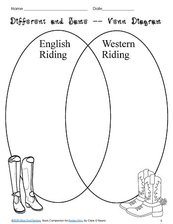 Rodeo Finn Venn Diagram English and Western Riding