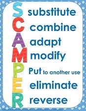 SCAMPER-thinking-skills-letter-sized-teaching-posters-or-bulletin-board