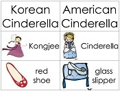 compare-contrast-English-and-Korean-Cinderella-Stories
