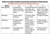 found-poetry-rubric-for-presentation