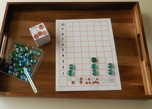 free coin math cube activity with graphing, photo