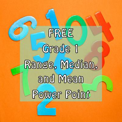 info photo for free range median mode